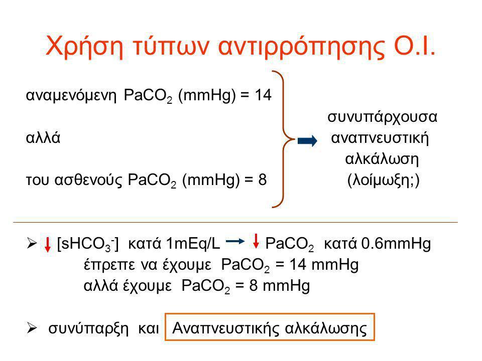 Χρήση τύπων αντιρρόπησης Ο.Ι. αναμενόμενη PaCO 2 (mmHg) = 14 συνυπάρχουσα αλλά αναπνευστική αλκάλωση του ασθενούς PaCO 2 (mmHg) = 8 (λοίμωξη;)  [sHCO