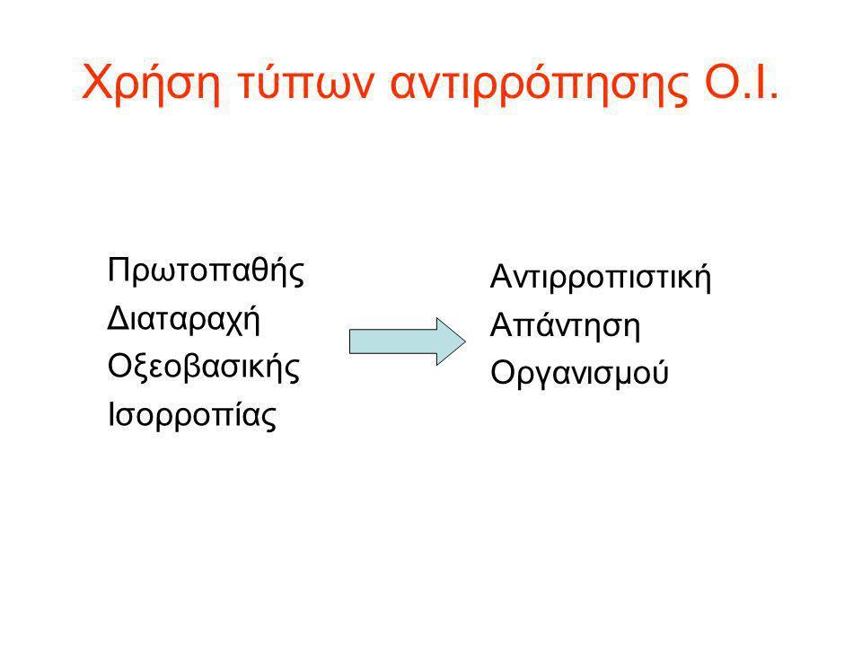 Χρήση τύπων αντιρρόπησης Ο.Ι. Πρωτοπαθής Διαταραχή Οξεοβασικής Ισορροπίας Αντιρροπιστική Απάντηση Οργανισμού