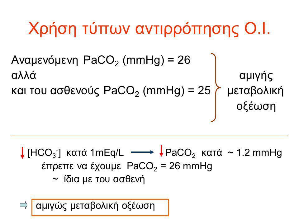 Χρήση τύπων αντιρρόπησης Ο.Ι. Αναμενόμενη PaCO 2 (mmHg) = 26 αλλά αμιγής και του ασθενούς PaCO 2 (mmHg) = 25 μεταβολική οξέωση [HCO 3 - ] κατά 1mEq/L