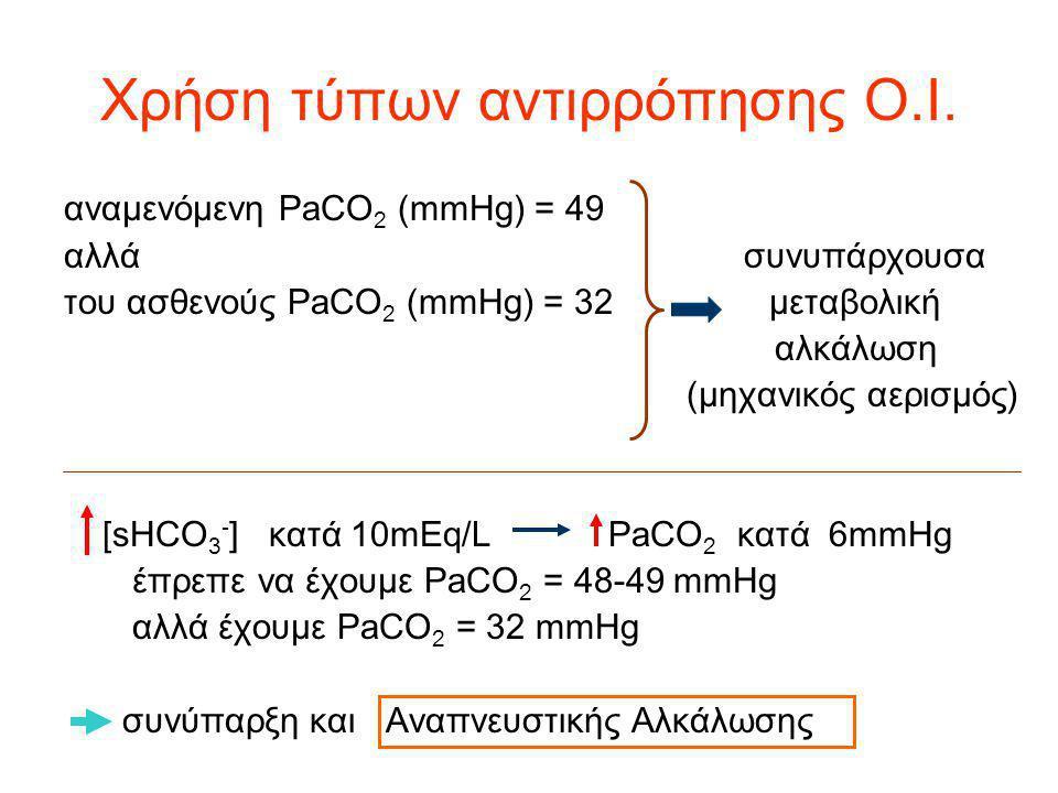 Χρήση τύπων αντιρρόπησης Ο.Ι. αναμενόμενη PaCO 2 (mmHg) = 49 αλλά συνυπάρχουσα του ασθενούς PaCO 2 (mmHg) = 32 μεταβολική αλκάλωση (μηχανικός αερισμός