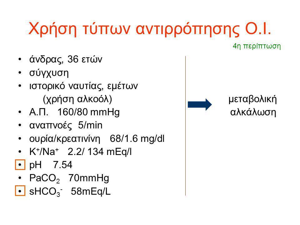 Χρήση τύπων αντιρρόπησης Ο.Ι. άνδρας, 36 ετών σύγχυση ιστορικό ναυτίας, εμέτων (χρήση αλκοόλ) μεταβολική Α.Π. 160/80 mmHg αλκάλωση αναπνοές 5/min ουρί