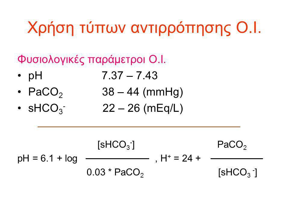 Χρήση τύπων αντιρρόπησης Ο.Ι. Φυσιολογικές παράμετροι Ο.Ι. pH 7.37 – 7.43 PaCO 2 38 – 44 (mmHg) sHCO 3 - 22 – 26 (mEq/L) [sHCO 3 - ] PaCO 2 pH = 6.1 +