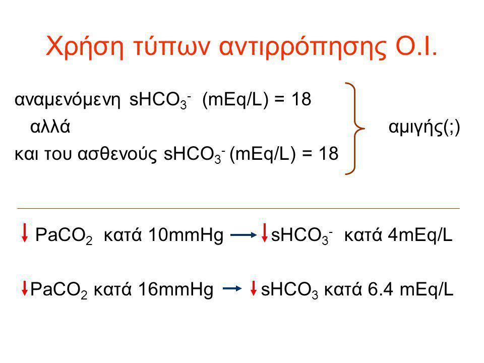 Χρήση τύπων αντιρρόπησης Ο.Ι. αναμενόμενη sHCO 3 - (mEq/L) = 18 αλλά αμιγής(;) και του ασθενούς sHCO 3 - (mEq/L) = 18 PaCO 2 κατά 10mmHg sHCO 3 - κατά