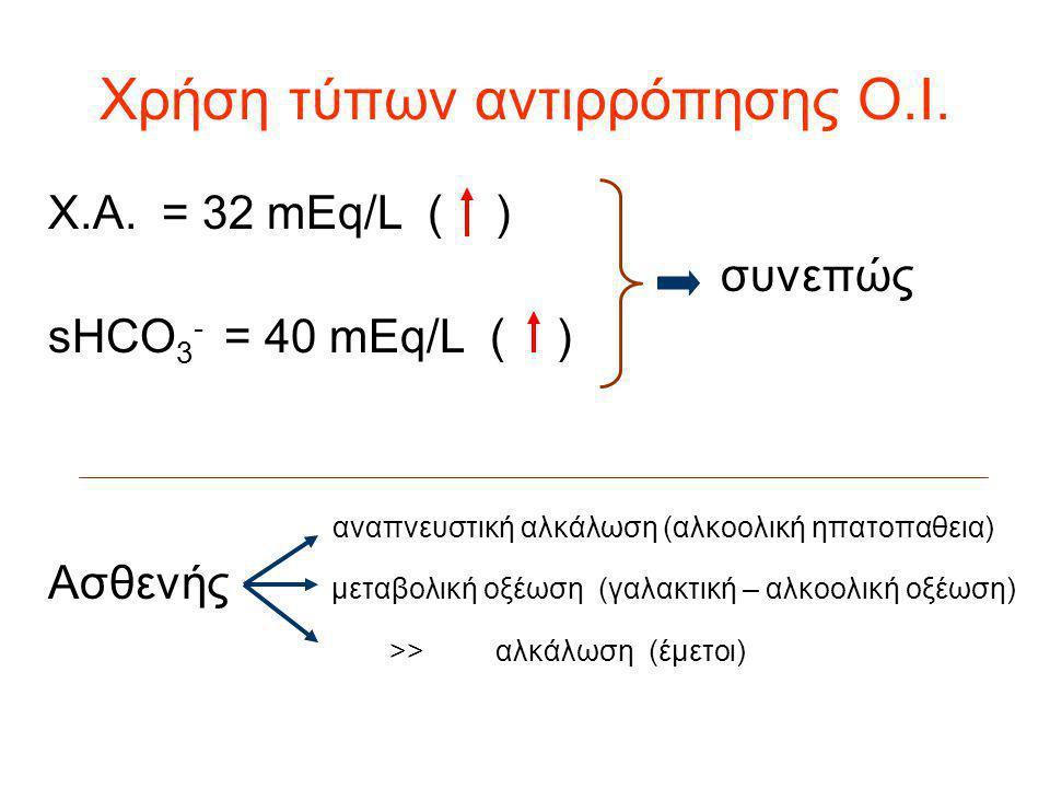 Χρήση τύπων αντιρρόπησης Ο.Ι. Χ.Α. = 32 mEq/L ( ) συνεπώς sHCO 3 - = 40 mEq/L ( ) αναπνευστική αλκάλωση (αλκοολική ηπατοπαθεια) Ασθενής μεταβολική οξέ