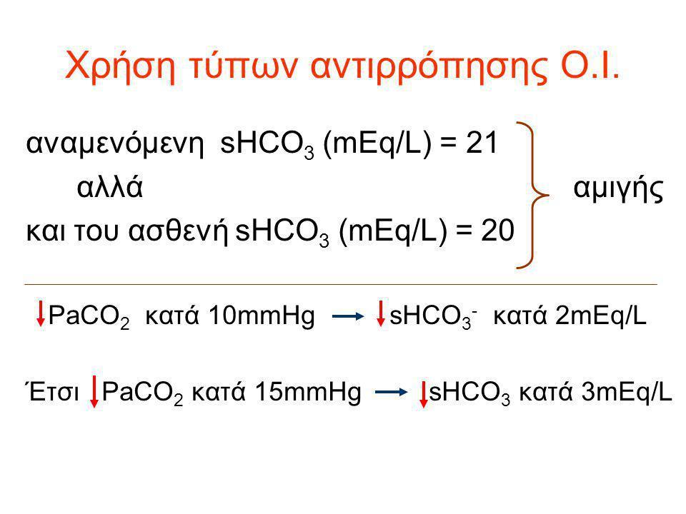 Χρήση τύπων αντιρρόπησης Ο.Ι. αναμενόμενη sHCO 3 (mEq/L) = 21 αλλά αμιγής και του ασθενή sHCO 3 (mEq/L) = 20 PaCO 2 κατά 10mmHg sHCO 3 - κατά 2mEq/L Έ