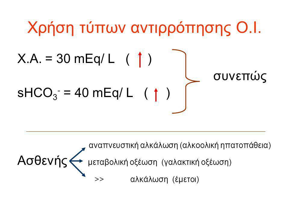 Χρήση τύπων αντιρρόπησης Ο.Ι. Χ.Α. = 30 mEq/ L ( ) συνεπώς sHCO 3 - = 40 mEq/ L ( ) αναπνευστική αλκάλωση (αλκοολική ηπατοπάθεια) Ασθενής μεταβολική ο