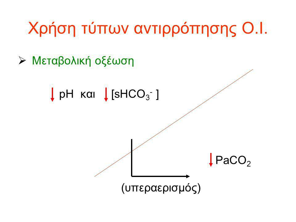 Χρήση τύπων αντιρρόπησης Ο.Ι.  Μεταβολική οξέωση pH και [sHCO 3 - ] PaCO 2 (υπεραερισμός)