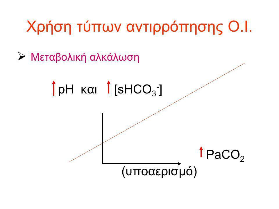 Χρήση τύπων αντιρρόπησης Ο.Ι.  Μεταβολική αλκάλωση pH και [sHCO 3 - ] PaCO 2 (υποαερισμό)