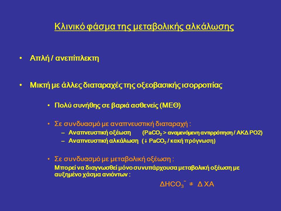 Κλινικό φάσμα της μεταβολικής αλκάλωσης Απλή / ανεπίπλεκτη Μικτή με άλλες διαταραχές της οξεοβασικής ισορροπίας Πολύ συνήθης σε βαριά ασθενείς (ΜΕΘ) Σ