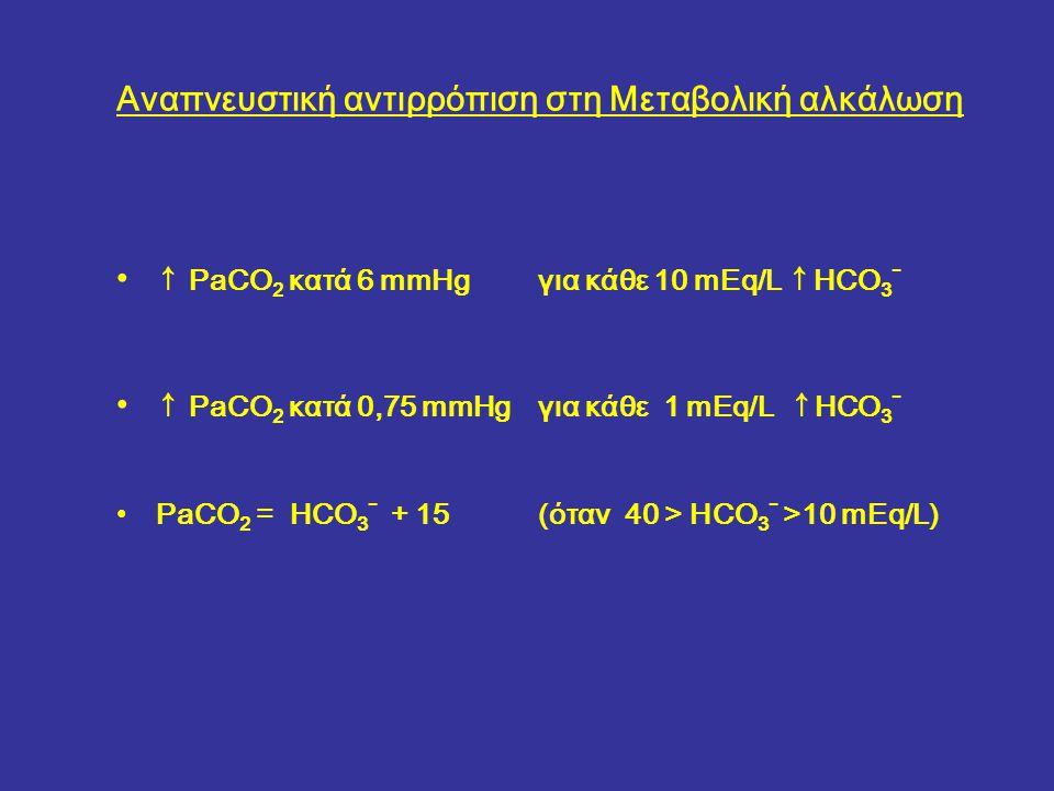 Αναπνευστική αντιρρόπιση στη Μεταβολική αλκάλωση ↑ PaCO 2 κατά 6 mmHgγια κάθε 10 mEq/L ↑ HCO 3 - ↑ PaCO 2 κατά 0,75 mmHg για κάθε 1 mEq/L ↑ HCO 3 - PaCO 2 = HCO 3 - + 15 (όταν 40 > HCO 3 - >10 mEq/L)