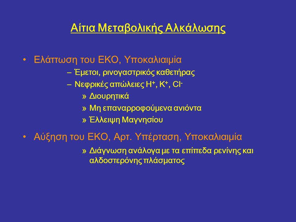 Αίτια Μεταβολικής Αλκάλωσης Ελάττωση του ΕΚΟ, Υποκαλιαιμία –Έμετοι, ρινογαστρικός καθετήρας –Νεφρικές απώλειες Η +, Κ +, Cl - »Διουρητικά »Μη επαναρροφούμενα ανιόντα »Έλλειψη Μαγνησίου Αύξηση του ΕΚΟ, Αρτ.