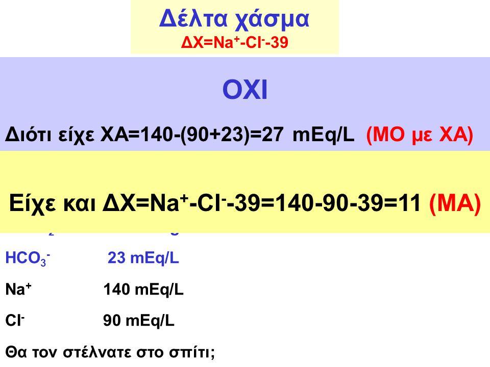 Δέλτα χάσμα ΔΧ=Na + -CI - -39 Διαβητικός ασθενής 24 χρόνων με γαστρεντερίτιδα μεταφέρθηκε στο νοσοκομείο, όπου διαπιστώθηκαν τα ακόλουθα: pH 7,42 PaCO