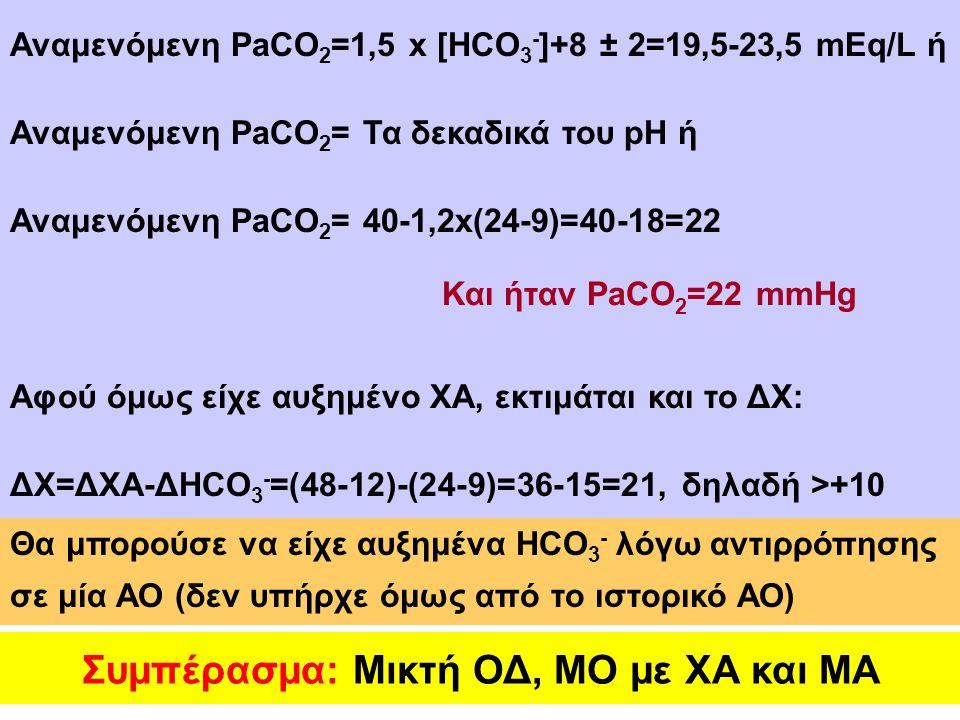Θα μπορούσε να είχε αυξημένα HCO 3 - λόγω αντιρρόπησης σε μία ΑΟ (δεν υπήρχε όμως από το ιστορικό ΑΟ) Αναμενόμενη PaCO 2 =1,5 x [HCO 3 - ]+8 ± 2=19,5-