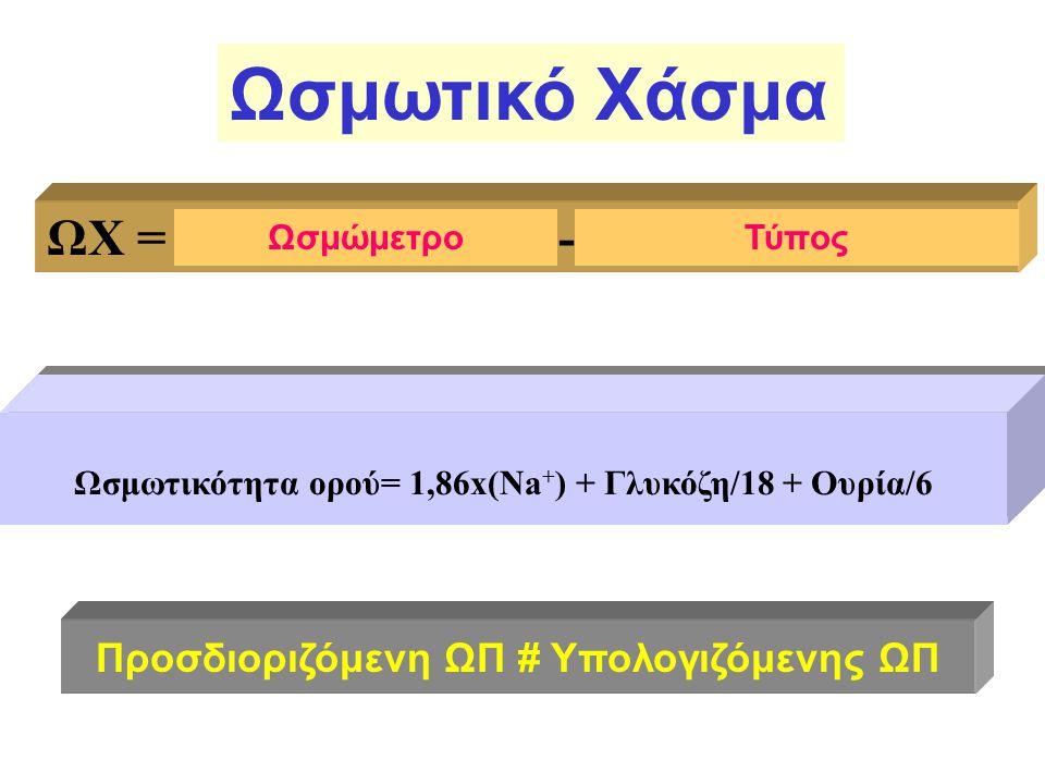 Ωσμωτικό Χάσμα ΩΧ = Μετρούμενη ΩΠ - Υπολογιζόμενη ΩΠ ΩσμώμετροΤύπος Ωσμωτικότητα ορού= 1,86x(Na + ) + Γλυκόζη/18 + Ουρία/6 Προσδιοριζόμενη ΩΠ # Υπολογ