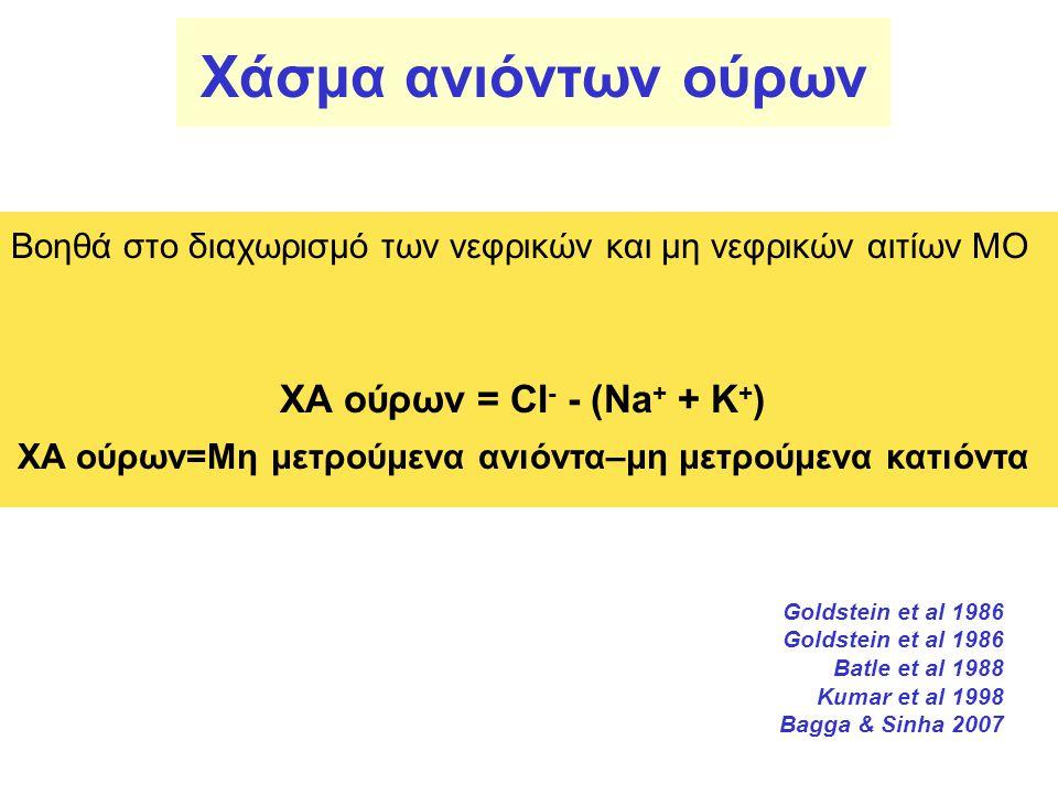 Βοηθά στο διαχωρισμό των νεφρικών και μη νεφρικών αιτίων ΜΟ ΧΑ ούρων = CI - - (Na + + K + ) ΧΑ ούρων=Μη μετρούμενα ανιόντα–μη μετρούμενα κατιόντα Gold