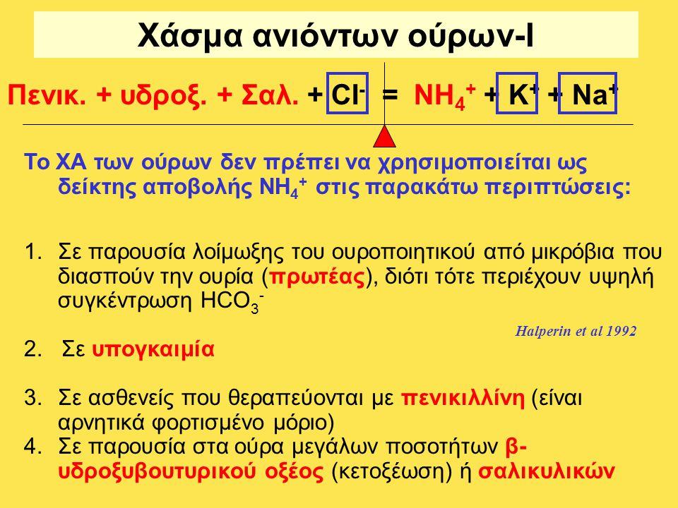 Το ΧΑ των ούρων δεν πρέπει να χρησιμοποιείται ως δείκτης αποβολής NH 4 + στις παρακάτω περιπτώσεις: 1.Σε παρουσία λοίμωξης του ουροποιητικού από μικρό