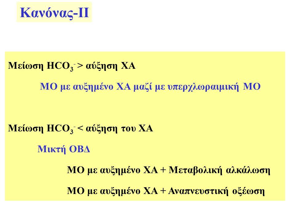 Κανόνας-ΙΙ Μείωση HCO 3 - > αύξηση ΧΑ ΜΟ με αυξημένο ΧΑ μαζί με υπερχλωραιμική ΜΟ Μείωση HCO 3 - < αύξηση του ΧΑ Μικτή ΟΒΔ ΜΟ με αυξημένο ΧΑ + Μεταβολ