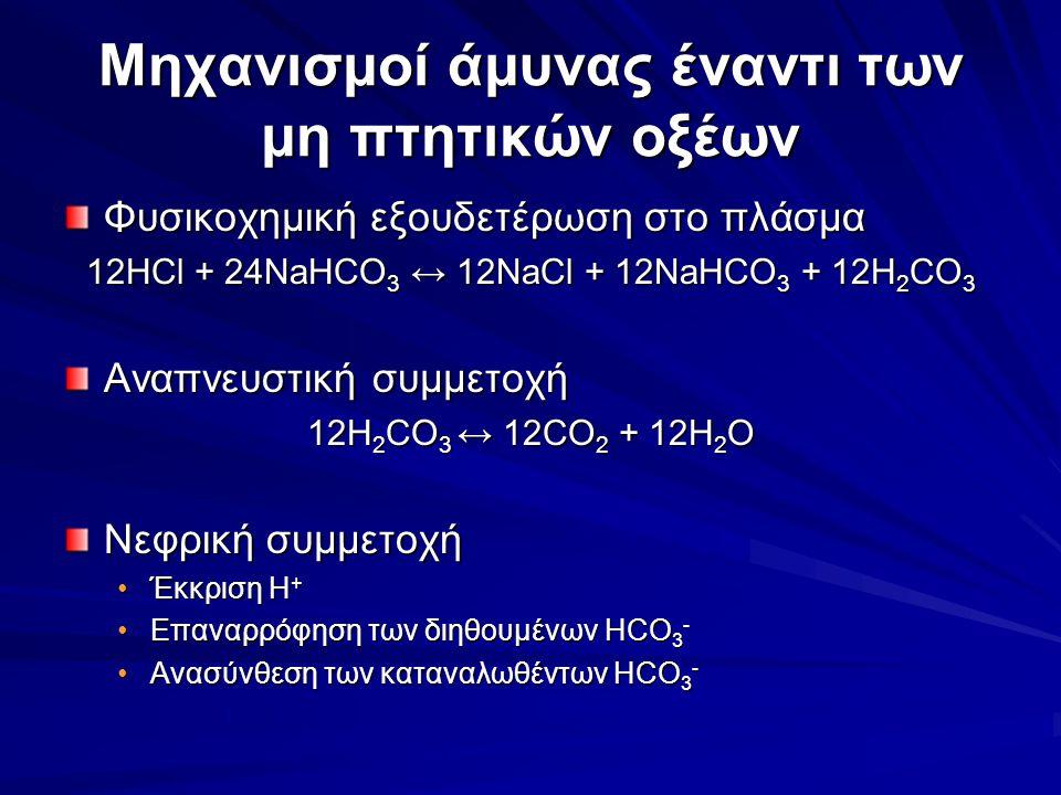 Μηχανισμοί άμυνας έναντι των μη πτητικών οξέων Φυσικοχημική εξουδετέρωση στο πλάσμα 12HCl + 24NaHCO 3 ↔ 12NaCl + 12NaHCO 3 + 12H 2 CO 3 Αναπνευστική σ