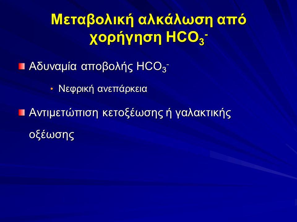 Μεταβολική αλκάλωση από χορήγηση HCO 3 - Αδυναμία αποβολής HCO 3 - Νεφρική ανεπάρκεια Νεφρική ανεπάρκεια Αντιμετώπιση κετοξέωσης ή γαλακτικής οξέωσης