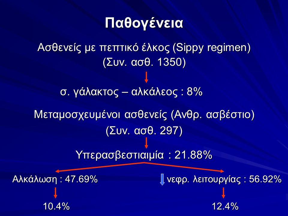 Παθογένεια Ασθενείς με πεπτικό έλκος (Sippy regimen) (Συν. ασθ. 1350) σ. γάλακτος – αλκάλεος : 8% Μεταμοσχευμένοι ασθενείς (Ανθρ. ασβέστιο) (Συν. ασθ.