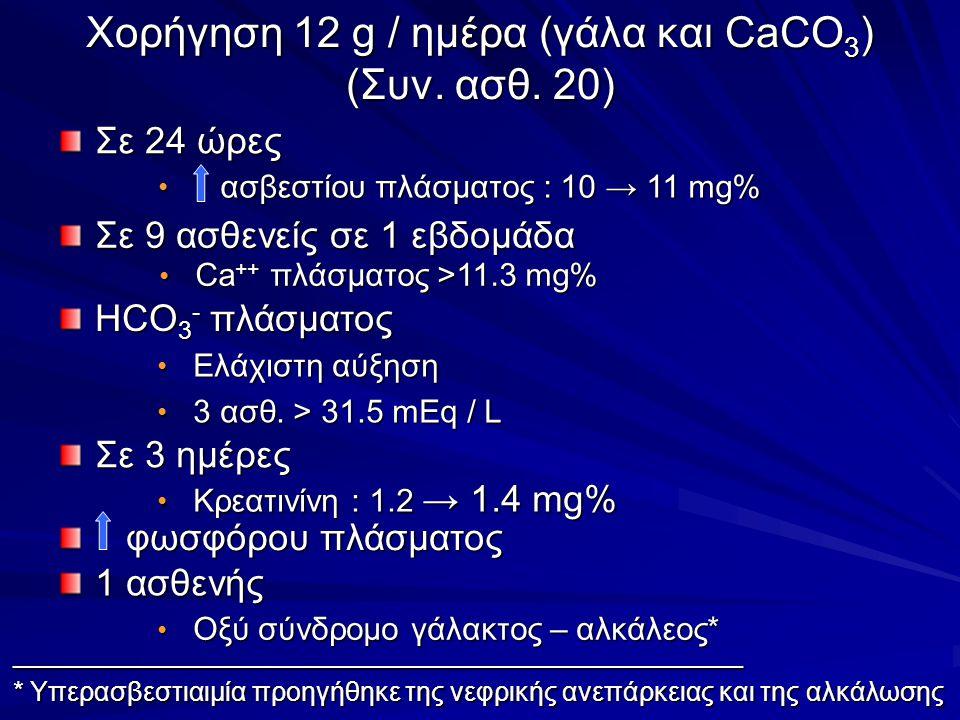 Χορήγηση 12 g / ημέρα (γάλα και CaCO 3 ) (Συν. ασθ. 20) Σε 24 ώρες ασβεστίου πλάσματος : 10 → 11 mg% ασβεστίου πλάσματος : 10 → 11 mg% Σε 9 ασθενείς σ