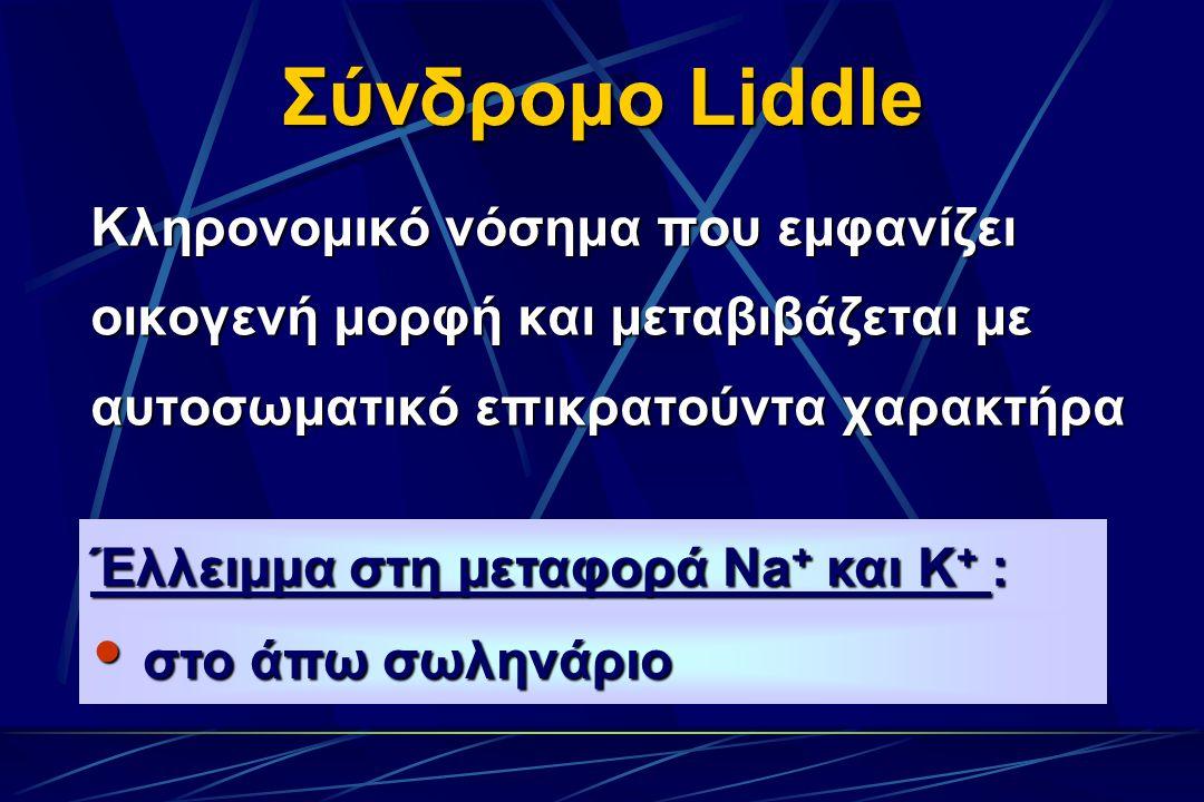 Σύνδρομο Liddle Κληρονομικό νόσημα που εμφανίζει οικογενή μορφή και μεταβιβάζεται με αυτοσωματικό επικρατούντα χαρακτήρα Έλλειμμα στη μεταφορά Na + και Κ + :  στο άπω σωληνάριο