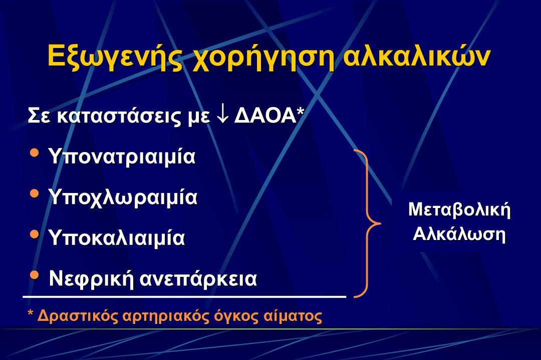 Εξωγενής χορήγηση αλκαλικών Σε καταστάσεις με  ΔΑΟΑ*  Υπονατριαιμία  Υποχλωραιμία  Υποκαλιαιμία  Νεφρική ανεπάρκεια * Δραστικός αρτηριακός όγκος αίματος ΜεταβολικήΑλκάλωση