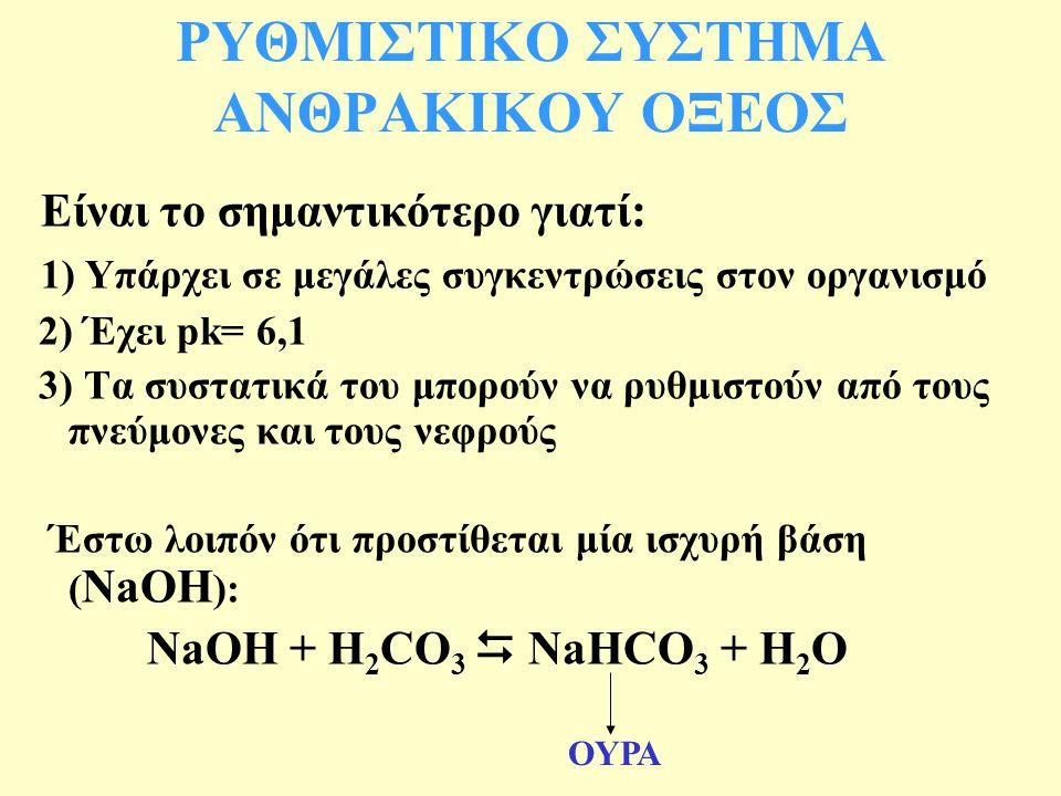 ΡΥΘΜΙΣΤΙΚΟ ΣΥΣΤΗΜΑ ΑΝΘΡΑΚΙΚΟΥ ΟΞΕΟΣ Είναι το σημαντικότερο γιατί: 1) Υπάρχει σε μεγάλες συγκεντρώσεις στον οργανισμό 2) Έχει pk= 6,1 3) Τα συστατικά του μπορούν να ρυθμιστούν από τους πνεύμονες και τους νεφρούς Έστω λοιπόν ότι προστίθεται μία ισχυρή βάση ( NaOH ): NaOH + H 2 CO 3  NaHCO 3 + H 2 O ΟΥΡΑ