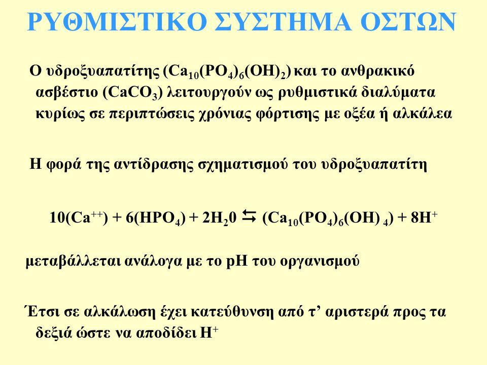 ΡΥΘΜΙΣΤΙΚΟ ΣΥΣΤΗΜΑ ΟΣΤΩΝ Ο υδροξυαπατίτης (Ca 10 (PO 4 ) 6 (OH) 2 ) και το ανθρακικό ασβέστιο (CaCO 3 ) λειτουργούν ως ρυθμιστικά διαλύματα κυρίως σε περιπτώσεις χρόνιας φόρτισης με οξέα ή αλκάλεα Η φορά της αντίδρασης σχηματισμού του υδροξυαπατίτη 10(Ca ++ ) + 6(HPO 4 ) + 2H 2 0  (Ca 10 (PO 4 ) 6 (OH) 4 ) + 8H + μεταβάλλεται ανάλογα με το pH του οργανισμού Έτσι σε αλκάλωση έχει κατεύθυνση από τ' αριστερά προς τα δεξιά ώστε να αποδίδει Η +
