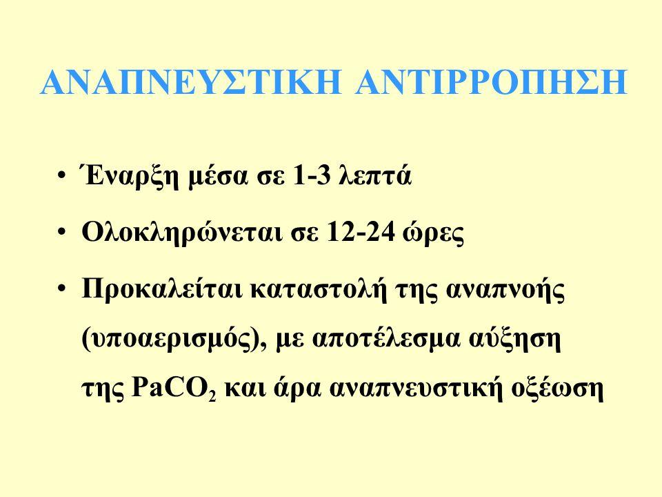 ΑΝΑΠΝΕΥΣΤΙΚΗ ΑΝΤΙΡΡΟΠΗΣΗ Έναρξη μέσα σε 1-3 λεπτά Ολοκληρώνεται σε 12-24 ώρες Προκαλείται καταστολή της αναπνοής (υποαερισμός), με αποτέλεσμα αύξηση της PaCO 2 και άρα αναπνευστική οξέωση