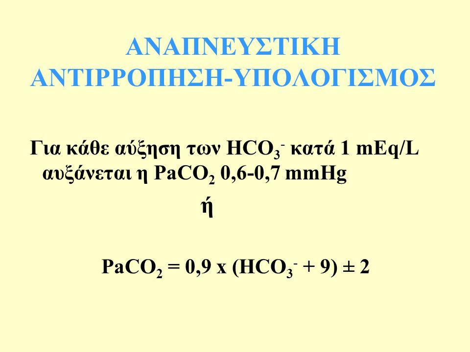 ΑΝΑΠΝΕΥΣΤΙΚΗ ΑΝΤΙΡΡΟΠΗΣΗ-ΥΠΟΛΟΓΙΣΜΟΣ Για κάθε αύξηση των HCO 3 - κατά 1 mEq/L αυξάνεται η PaCO 2 0,6-0,7 mmHg ή PaCO 2 = 0,9 x (HCO 3 - + 9) ± 2