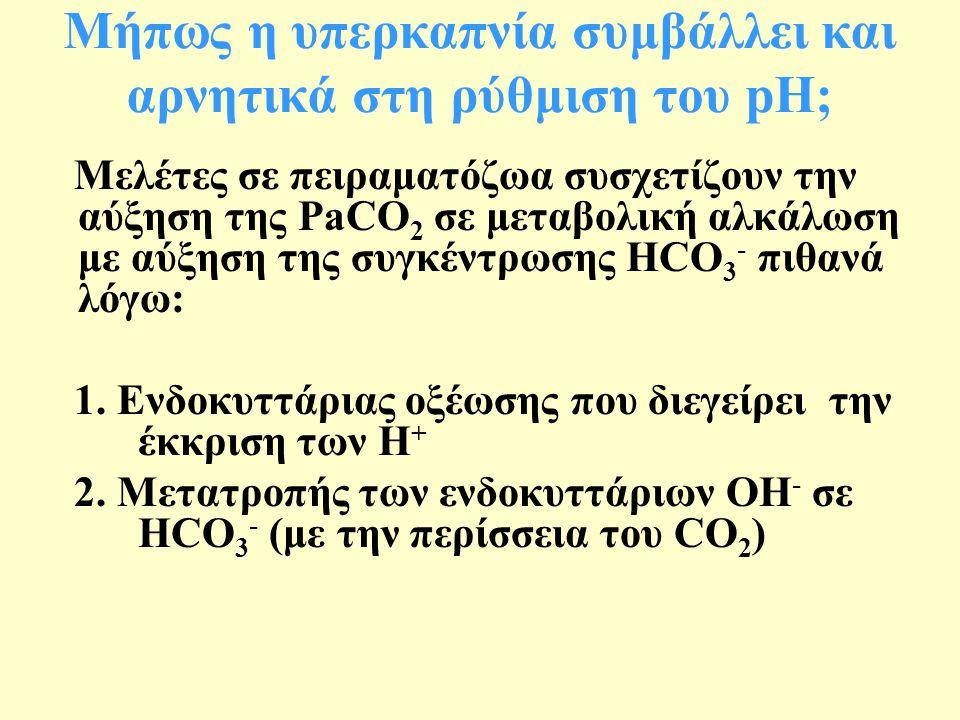 Μήπως η υπερκαπνία συμβάλλει και αρνητικά στη ρύθμιση του pH; Μελέτες σε πειραματόζωα συσχετίζουν την αύξηση της PaCO 2 σε μεταβολική αλκάλωση με αύξηση της συγκέντρωσης HCO 3 - πιθανά λόγω: 1.