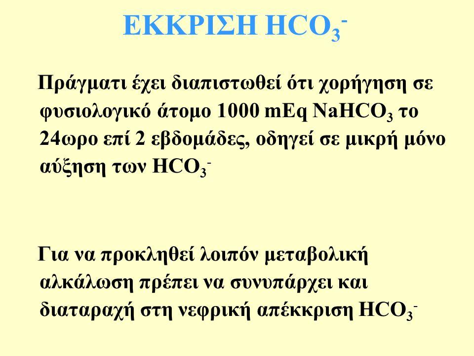 ΕΚΚΡΙΣΗ HCO 3 - Πράγματι έχει διαπιστωθεί ότι χορήγηση σε φυσιολογικό άτομο 1000 mEq NaHCO 3 το 24ωρο επί 2 εβδομάδες, οδηγεί σε μικρή μόνο αύξηση των HCO 3 - Για να προκληθεί λοιπόν μεταβολική αλκάλωση πρέπει να συνυπάρχει και διαταραχή στη νεφρική απέκκριση HCO 3 -