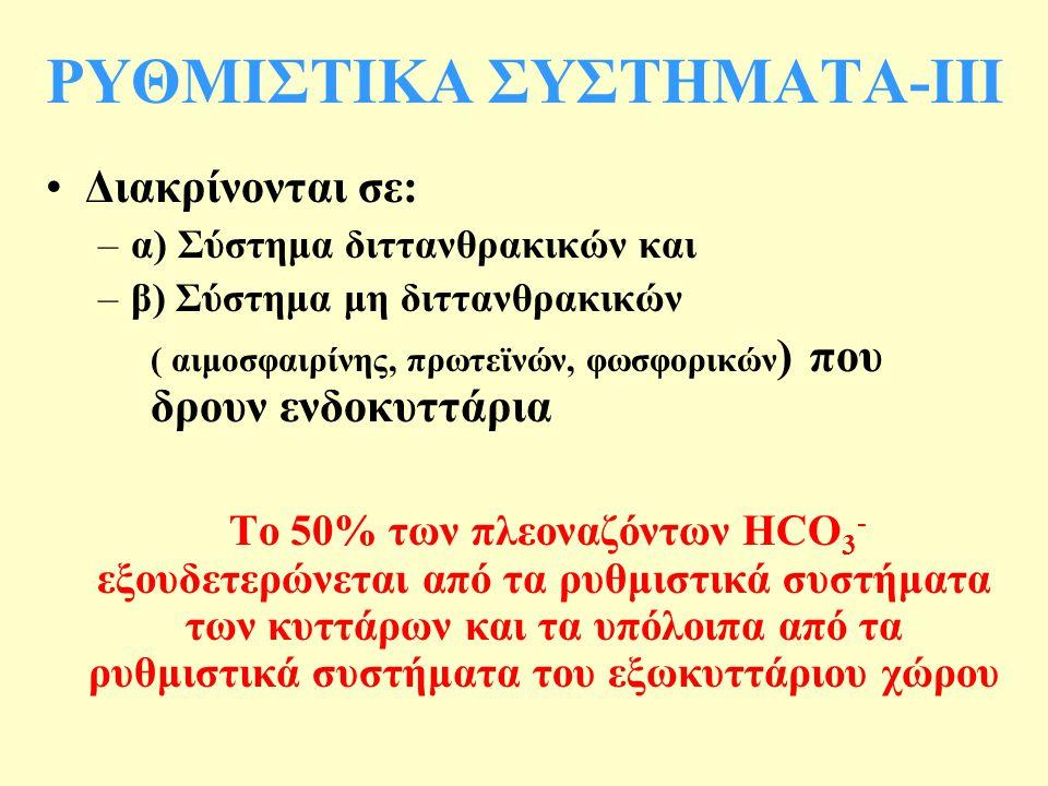 Διακρίνονται σε: –α) Σύστημα διττανθρακικών και –β) Σύστημα μη διττανθρακικών ( αιμοσφαιρίνης, πρωτεϊνών, φωσφορικών ) που δρουν ενδοκυττάρια Το 50% των πλεοναζόντων HCO 3 - εξουδετερώνεται από τα ρυθμιστικά συστήματα των κυττάρων και τα υπόλοιπα από τα ρυθμιστικά συστήματα του εξωκυττάριου χώρου ΡΥΘΜΙΣΤΙΚΑ ΣΥΣΤΗΜΑΤΑ-IIΙ