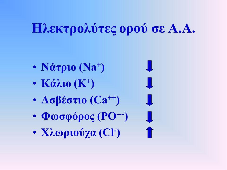 Ηλεκτρολύτες ορού σε Α.Α. Νάτριο (Νa + ) Κάλιο (K + ) Ασβέστιο (Ca ++ ) Φωσφόρος (PO --- ) Χλωριούχα (Cl - )