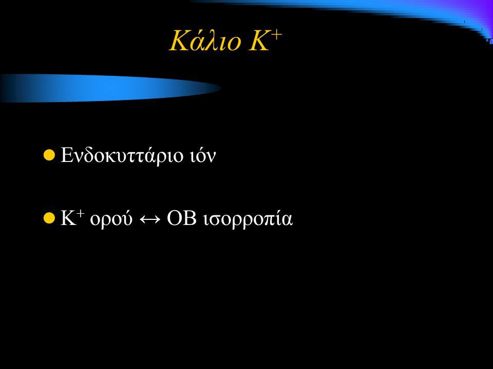 Κάλιο Κ + Ενδοκυττάριο ιόν Κ + ορού ↔ ΟΒ ισορροπία