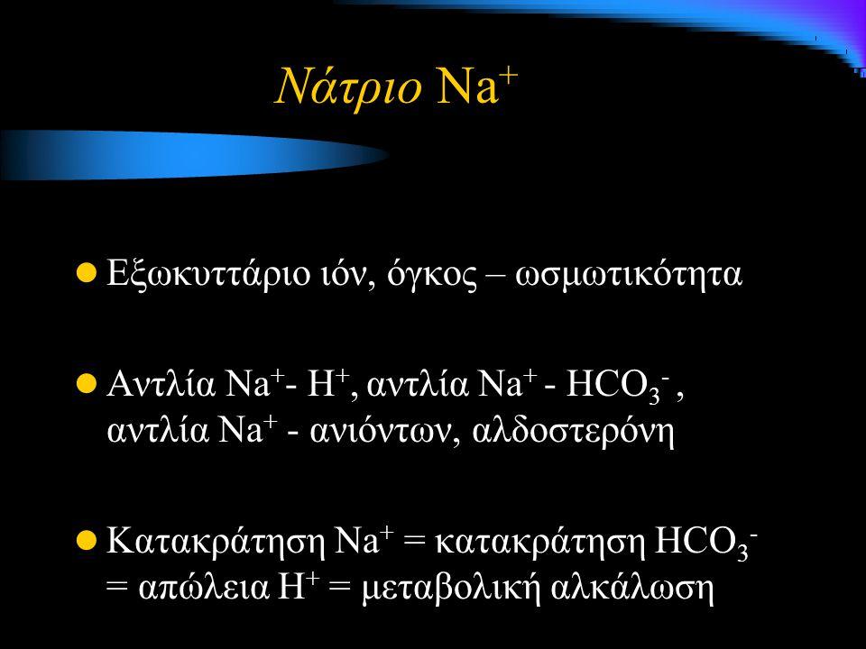 Νάτριο Νa + Εξωκυττάριο ιόν, όγκος – ωσμωτικότητα Αντλία Νa + - Η +, αντλία Νa + - ΗCΟ 3 -, αντλία Νa + - ανιόντων, αλδοστερόνη Κατακράτηση Νa + = κατακράτηση ΗCΟ 3 - = απώλεια Η + = μεταβολική αλκάλωση