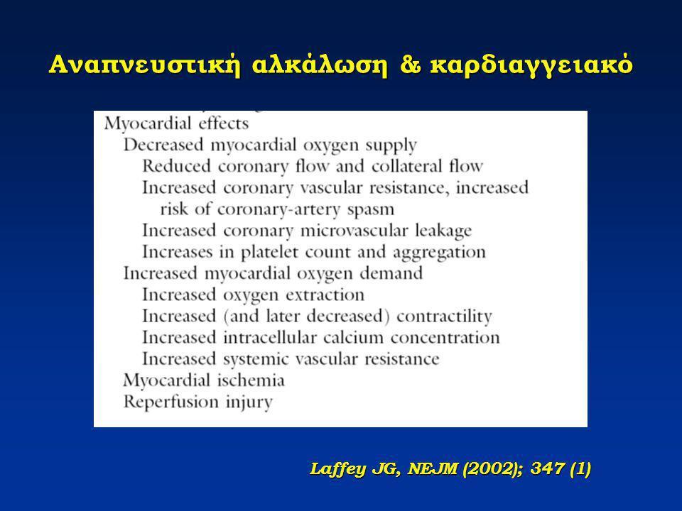 Αναπνευστική αλκάλωση & καρδιαγγειακό Laffey JG, NEJM (2002); 347 (1)