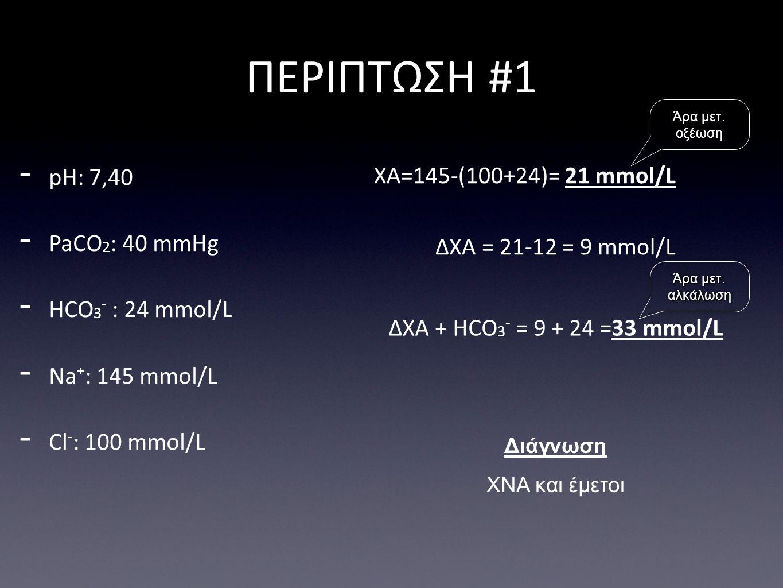 ΔΧΑ = 21-12 = 9 mmol/L ΠΕΡΙΠΤΩΣΗ #1 Διάγνωση ΧΝΑ και έμετοι - pH: 7,40 - PaCO 2 : 40 mmHg - HCO 3 - : 24 mmol/L - Na + : 145 mmol/L - Cl - : 100 mmol/L ΧΑ=145-(100+24)= 21 mmol/L ΔΧΑ + HCO 3 - = 9 + 24 =33 mmol/L Άρα μετ.