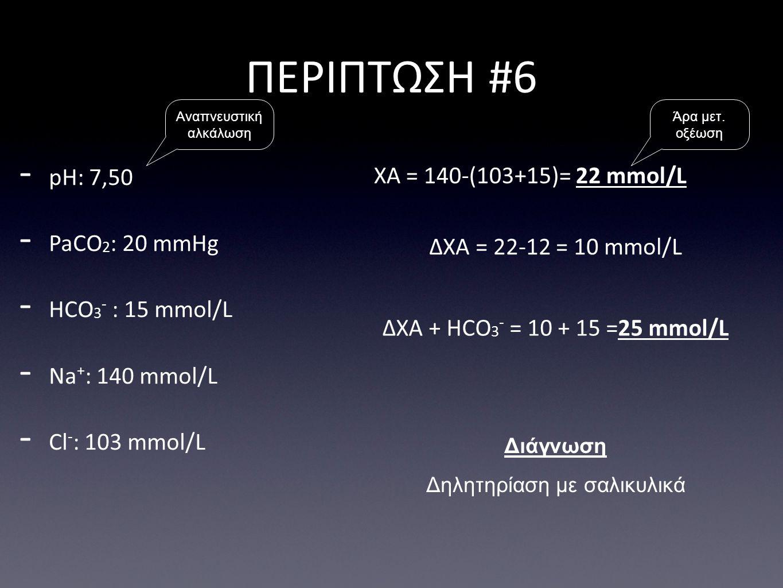 ΔΧΑ = 22-12 = 10 mmol/L ΠΕΡΙΠΤΩΣΗ #6 Διάγνωση Δηλητηρίαση με σαλικυλικά - pH: 7,50 - PaCO 2 : 20 mmHg - HCO 3 - : 15 mmol/L - Na + : 140 mmol/L - Cl - : 103 mmol/L ΧΑ = 140-(103+15)= 22 mmol/L ΔΧΑ + HCO 3 - = 10 + 15 =25 mmol/L Άρα μετ.