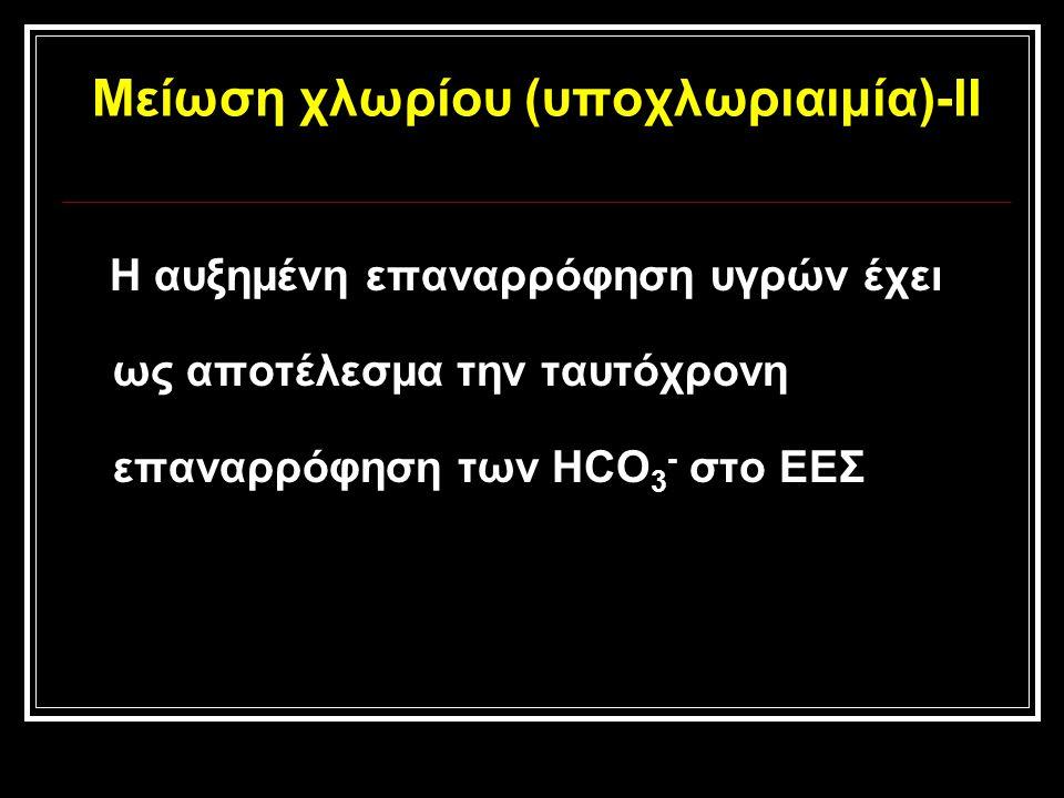 Μείωση χλωρίου (υποχλωριαιμία)-ΙΙ Η αυξημένη επαναρρόφηση υγρών έχει ως αποτέλεσμα την ταυτόχρονη επαναρρόφηση των HCO 3 - στο ΕΕΣ
