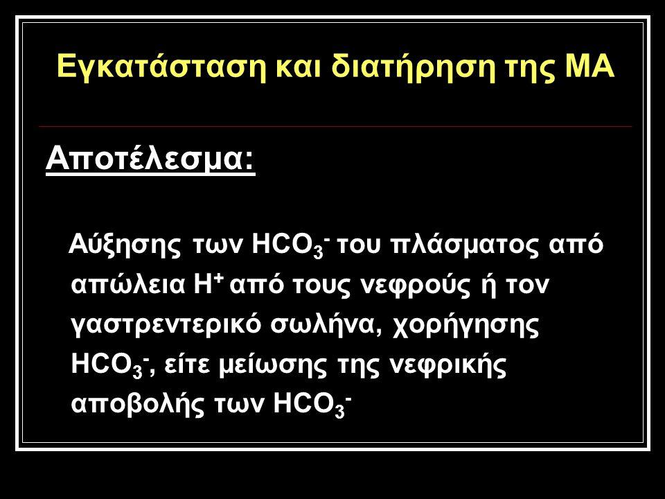 Μεταβολική αλκάλωση (ΜΑ) Οι νεφροί είναι τα σημαντικότερα όργανα στη ρύθμιση της οξεοβασικής ισορροπίας μέσω: Της επαναρρόφησης των HCO 3 - Του σχηματισμού νέων μορίων HCO 3 - Της απέκκριση των παραγομένων Η +