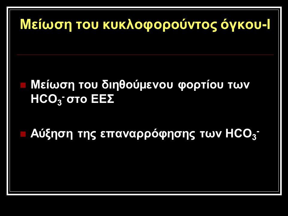Μείωση του κυκλοφορούντος όγκου-Ι Μείωση του διηθούμενου φορτίου των HCO 3 - στο ΕΕΣ Αύξηση της επαναρρόφησης των HCO 3 -