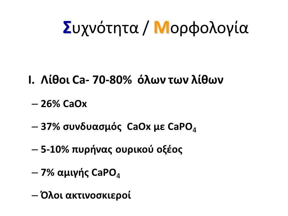 Σύσταση λίθων CaOx 70% CaPO4 5-10% Oυρικού οξέος 10% Στρουβίτη (ΝΗ3PO4Mg) 15-20% Κυστίνης 1% Λίθοι ινδιναβίρης (Σε ΗIV ασθενείς που παίρνουν το φάρμακ