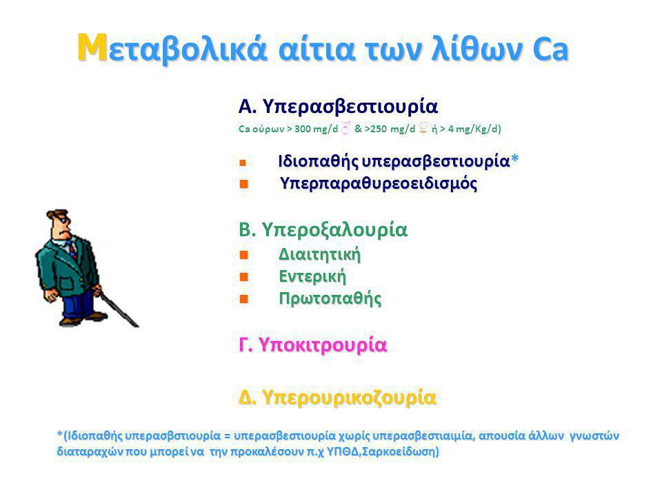 Παράγοντες που συντελούν στη δημιουργία λίθων Ca Α. Υπερασβεστιουρία Ca ούρων > 300 mg/d ♂ & >250 mg/d ♀ ή > 4 mg/Kg/d) Η ιδιοπαθής υπερασβεστιουρία π