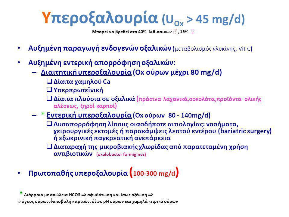 ♂♀ Υπεροξαλουρία (U Ox > 45 mg/d) Μπορεί να βρεθεί στο 40% λιθιασικών ♂, 15% ♀ Αυξημένη παραγωγή ενδογενών οξαλικών (μεταβολισμός γλυκίνης, Vit C) Αυξημένη εντερική απορρόφηση οξαλικών: – Διαιτητική υπεροξαλουρία (Ox ούρων μέχρι 80 mg/d)  Δίαιτα χαμηλού Ca  Υπερπρωτεϊνική  Δίαιτα πλούσια σε οξαλικά ( πράσινα λαχανικά,σοκολάτα,προϊόντα ολικής αλέσεως, ξηροί καρποί ) – * Εντερική υπεροξαλουρία (Ox ούρων 80 - 140mg/d)  Δυσαπορρόφηση λίπους οιασδήποτε αιτιολογίας: νοσήματα, χειρουργικές εκτομές ή παρακάμψεις λεπτού εντέρου (bariatric surgery) ή εξωκρινική παγκρεατική ανεπάρκεια  Διαταραχή της μικροβιακής χλωρίδας από παρατεταμένη χρήση αντιβιοτικών (oxalobacter formigines) Πρωτοπαθής υπεροξαλουρία ( 100-300 mg/d ) * * Διάρροια με απώλεια HCO3  αφυδάτωση και ίσως οξέωση   όγκος ούρων,  αποβολή κιτρικών, όξινο pH ούρων και χαμηλά κιτρικά ούρων
