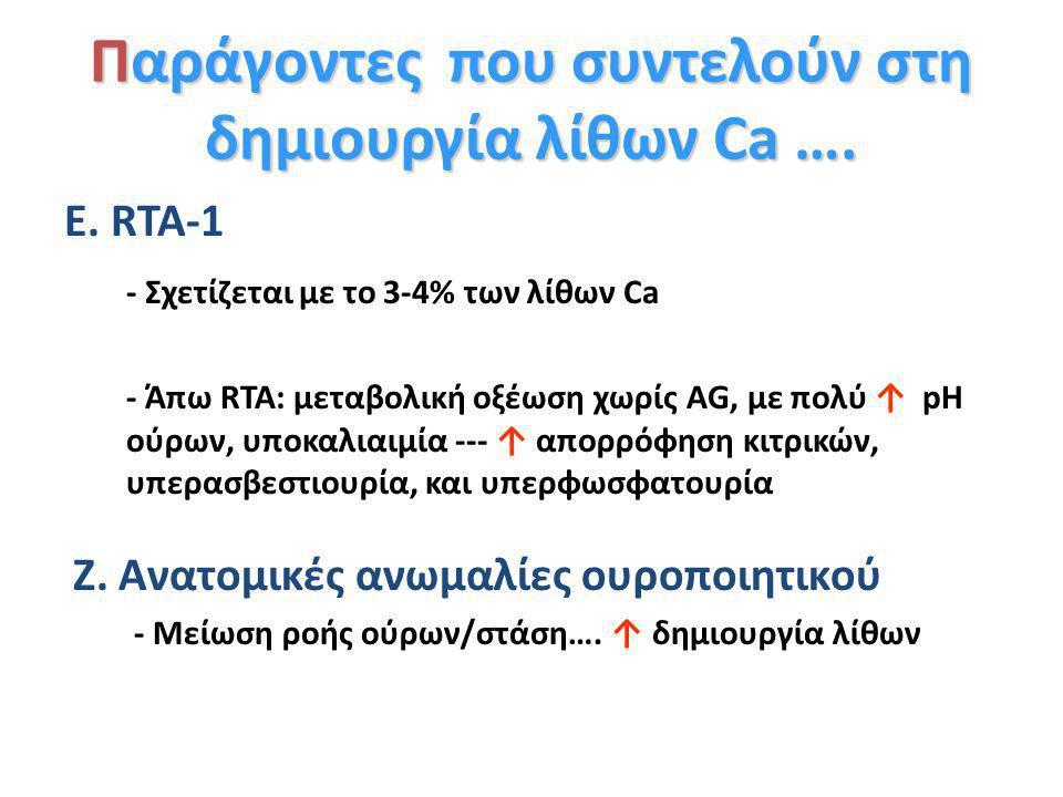 Παράγοντες που συντελούν στη δημιουργία λίθων Ca …. Δ. Υποκιτρουρία ( κιτρικά ούρων ≤ 320 mg/d ) Η ποσότητα των κιτρικών στα ούρα, εξαρτάται από την σ