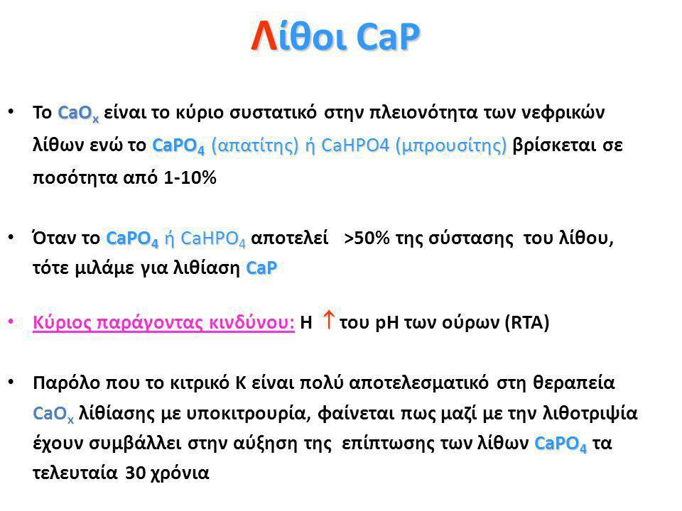 Λ ίθοι CaP CaO x CaPO 4 (απατίτης) ή CaHPO4 (μπρουσίτης) Το CaO x είναι το κύριο συστατικό στην πλειονότητα των νεφρικών λίθων ενώ το CaPO 4 (απατίτης) ή CaHPO4 (μπρουσίτης) βρίσκεται σε ποσότητα από 1-10% CaPO 4 ή CaHPO 4 CaP Όταν το CaPO 4 ή CaHPO 4 αποτελεί >50% της σύστασης του λίθου, τότε μιλάμε για λιθίαση CaP  Κύριος παράγοντας κινδύνου: Η  του pH των ούρων (RTA) CaPO 4 Παρόλο που το κιτρικό Κ είναι πολύ αποτελεσματικό στη θεραπεία CaO x λίθίασης με υποκιτρουρία, φαίνεται πως μαζί με την λιθοτριψία έχουν συμβάλλει στην αύξηση της επίπτωσης των λίθων CaPO 4 τα τελευταία 30 χρόνια