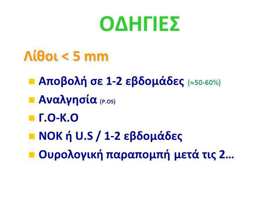ΟΔΗΓΙΕΣ Αποβολή σε 1-2 εβδομάδες (  50-60%) Αναλγησία (P.OS) Γ.Ο-Κ.Ο ΝΟΚ ή U.S / 1-2 εβδομάδες Ουρολογική παραπομπή μετά τις 2… Λίθοι < 5 mm