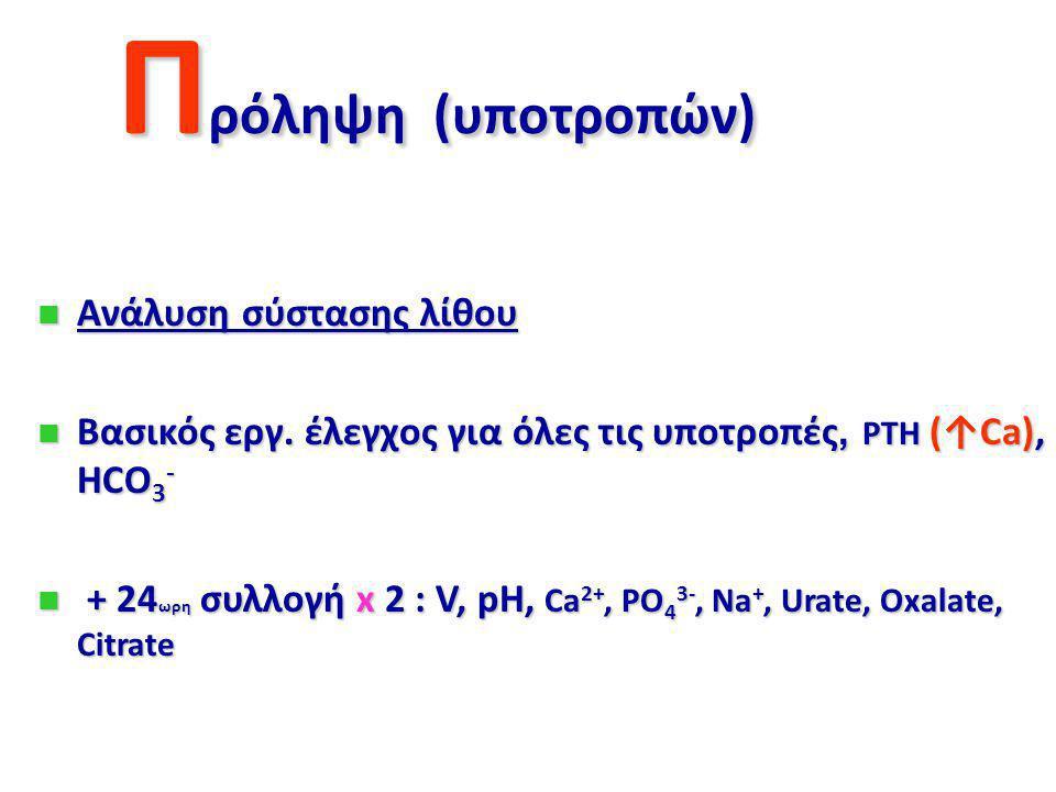 Π ρόληψη (υποτροπών) Ανάλυση σύστασης λίθου Ανάλυση σύστασης λίθου Βασικός εργ.